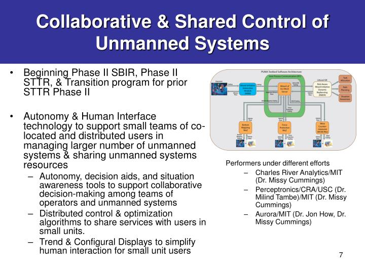 Collaborative & Shared Control of Unmanned Systems