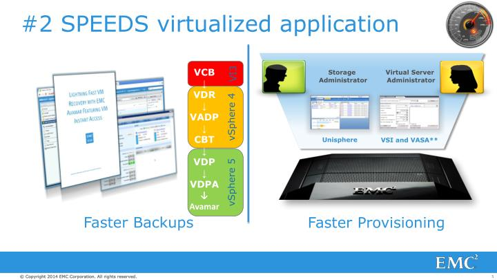 #2 SPEEDS virtualized application