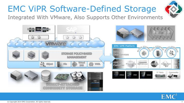 Integrated With VMware, Also Supports Other Environments