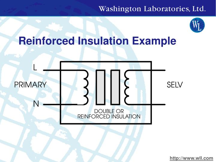 Reinforced Insulation Example