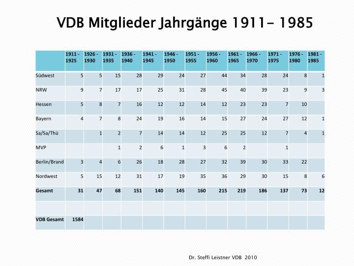VDB Mitglieder Jahrgänge 1911- 1985