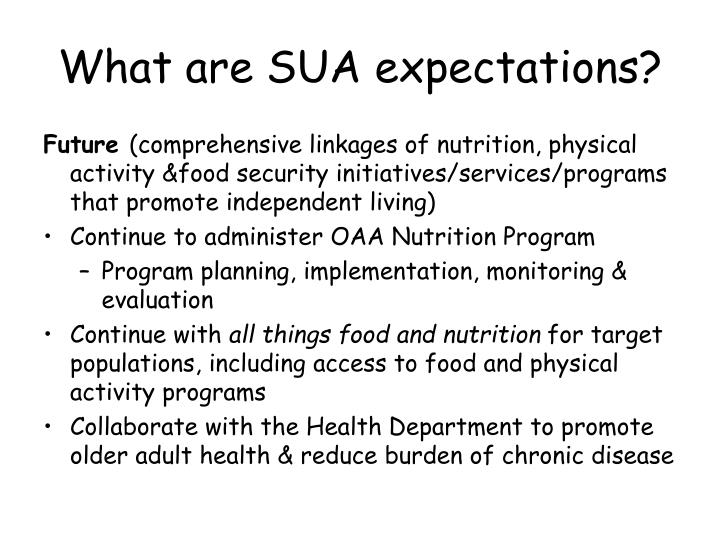 What are SUA expectations?
