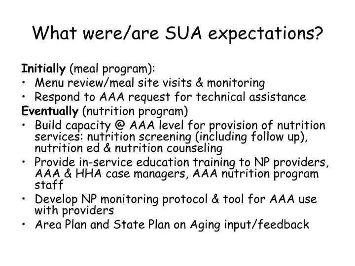 What were/are SUA expectations?