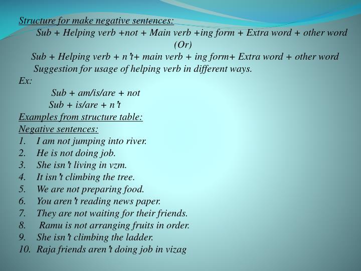 Structure for make negative sentences: