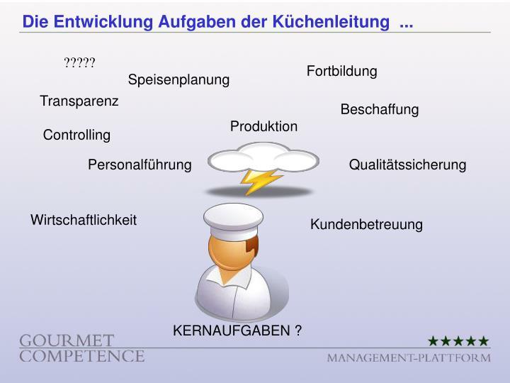Die Entwicklung Aufgaben der Küchenleitung  ...