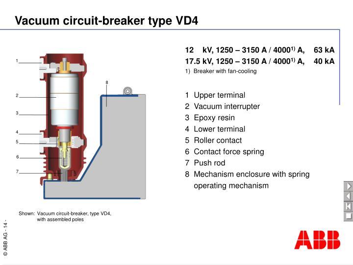 12    kV, 1250 – 3150 A / 4000