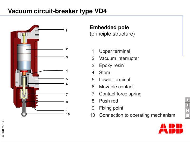 Embedded pole