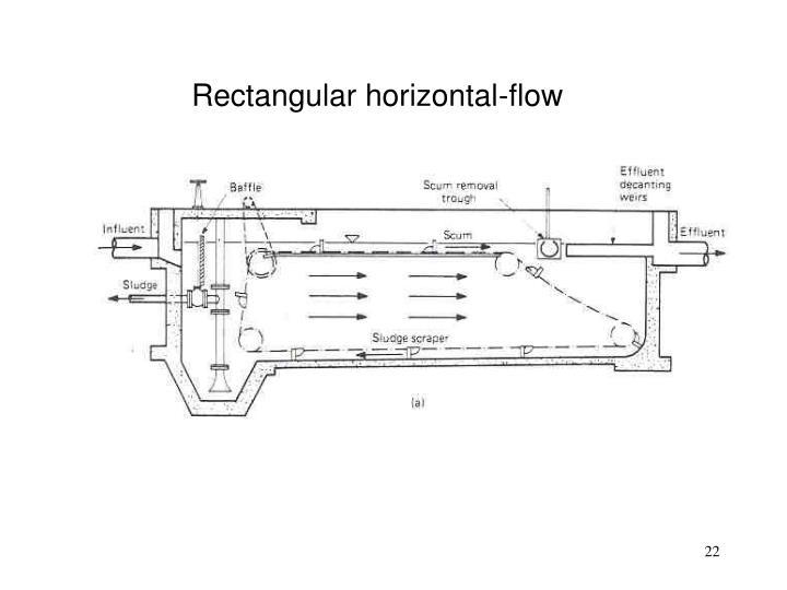 Rectangular horizontal-flow