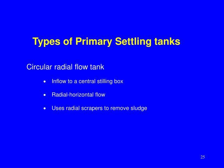 Types of Primary Settling tanks