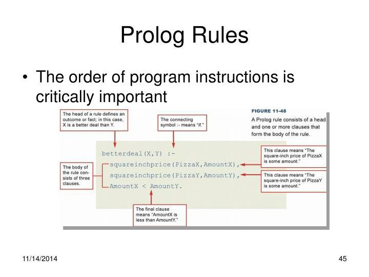 Prolog Rules