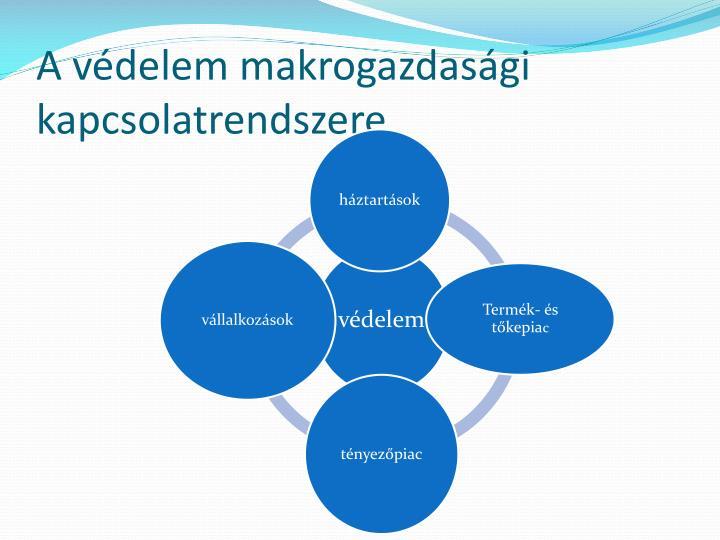 A védelem makrogazdasági kapcsolatrendszere