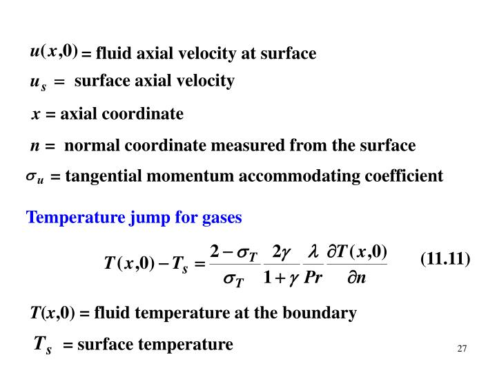 = fluid axial velocity at surface
