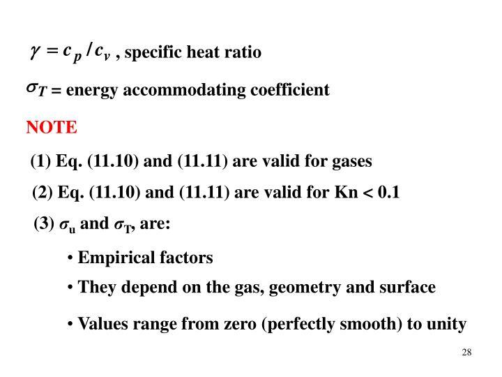 , specific heat ratio
