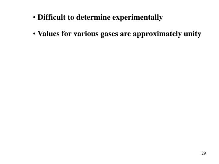 Difficult to determine experimentally