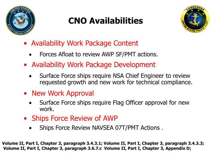 CNO Availabilities