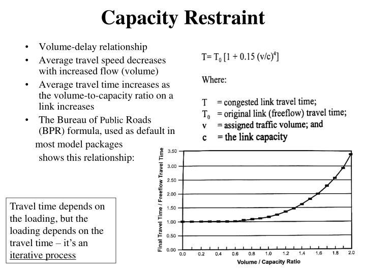 Capacity Restraint
