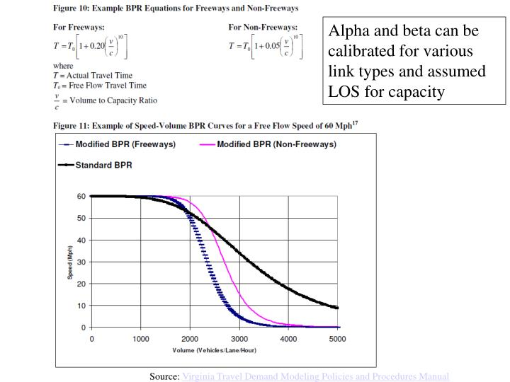 Alpha and beta can be calibrated for various link types and assumed LOS for capacity