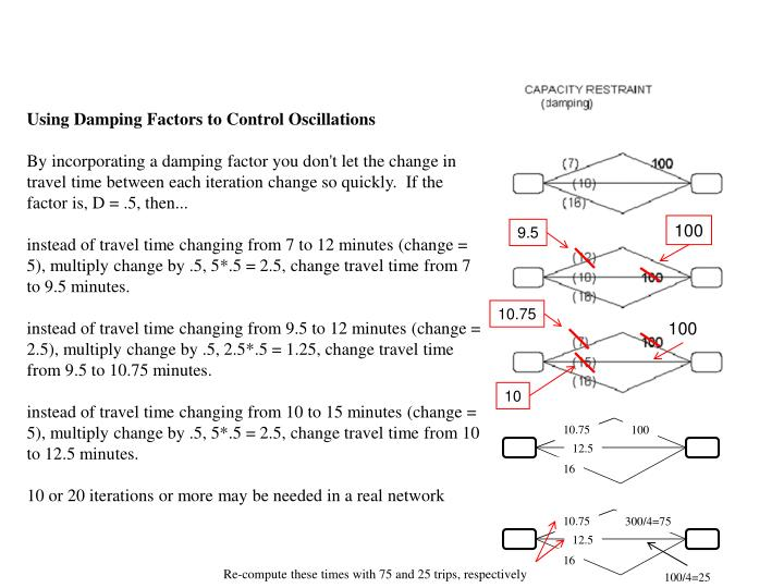 Using Damping Factors to Control Oscillations