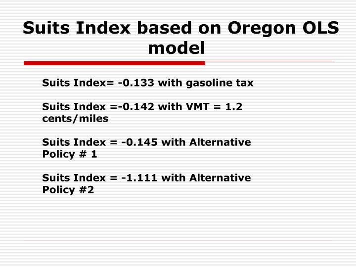 Suits Index based on Oregon OLS model