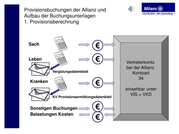 Provisionsbuchungen der Allianz und