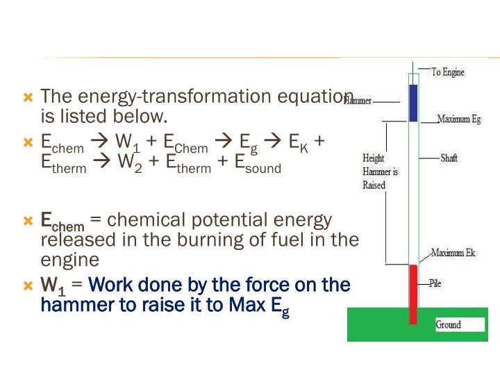 The energy-transformation equation is listed below.