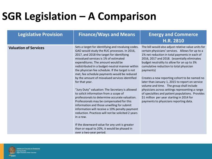 SGR Legislation – A Comparison