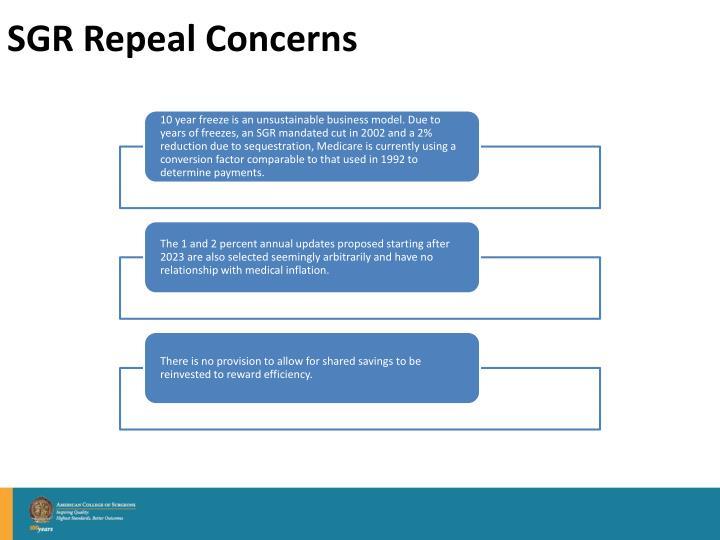 SGR Repeal Concerns