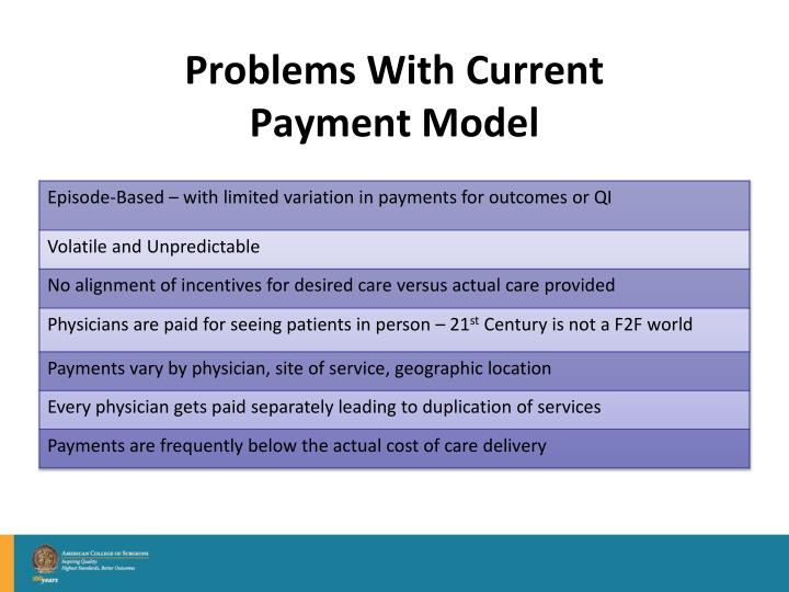 Problems With Current Payment Model