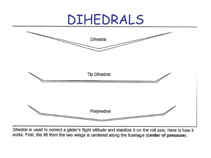 DIHEDRALS