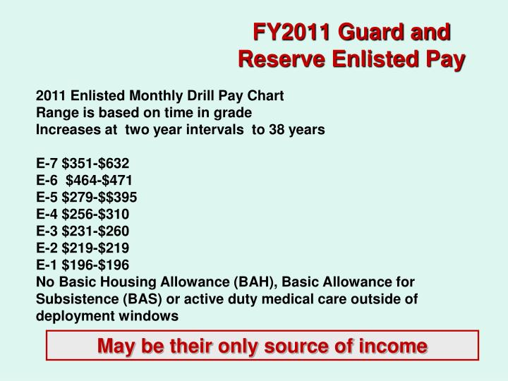 FY2011 Guard and Reserve Enlisted Pay