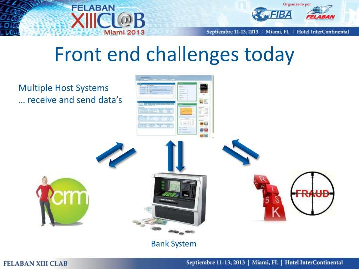 Front end challenges today