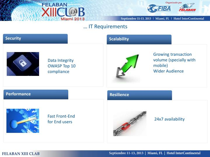 … IT Requirements