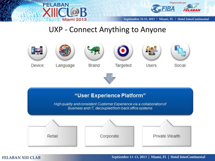 UXP - Connect Anything to Anyone