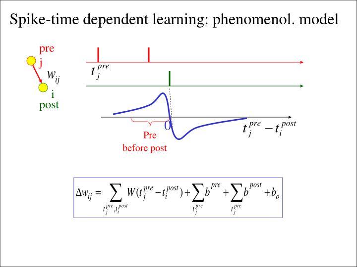 Spike-time dependent learning: phenomenol. model
