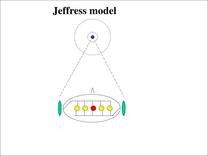 Jeffress model