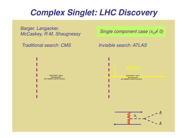 Single component case (x