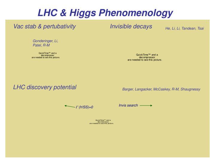 LHC & Higgs Phenomenology