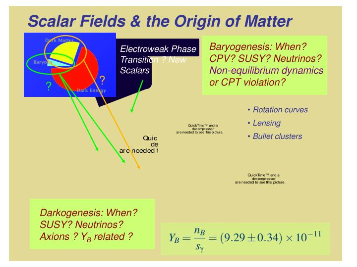 Baryogenesis: When? CPV? SUSY? Neutrinos?