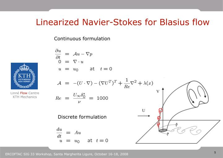 Linearized Navier-Stokes for Blasius flow