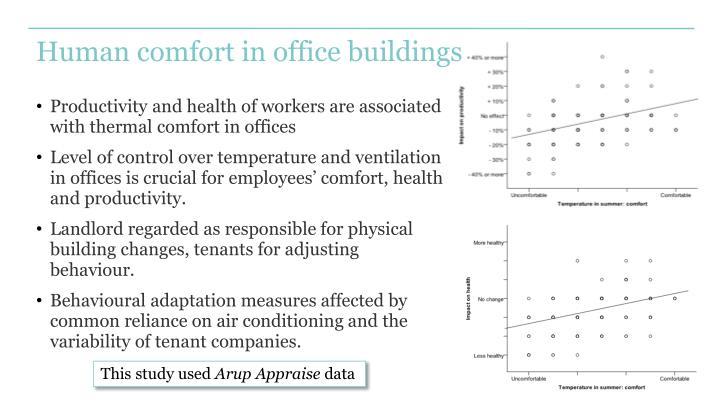 Human comfort in office buildings
