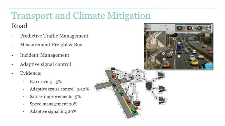 Transport and Climate Mitigation