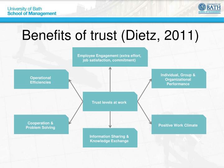 Benefits of trust (Dietz, 2011)