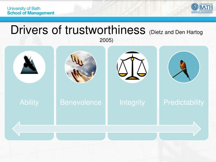Drivers of trustworthiness