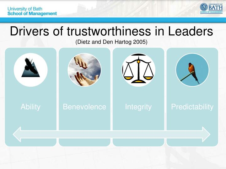 Drivers of trustworthiness in Leaders