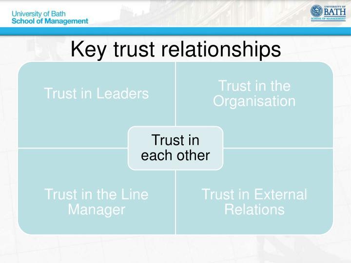 Key trust relationships