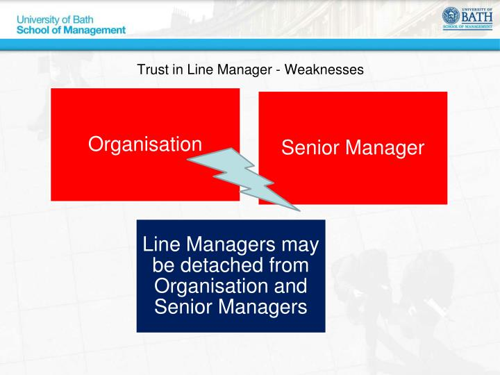 Trust in Line Manager - Weaknesses