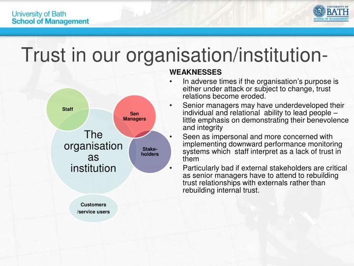 Trust in our organisation/institution-