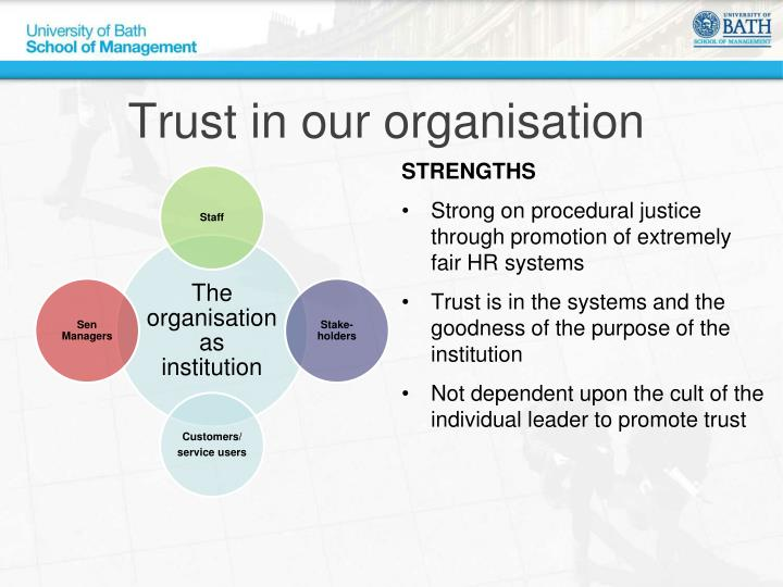 Trust in our organisation
