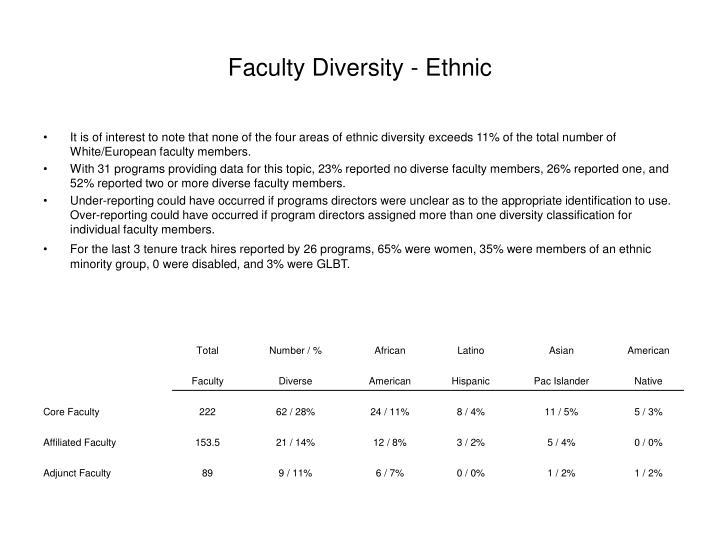 Faculty Diversity - Ethnic