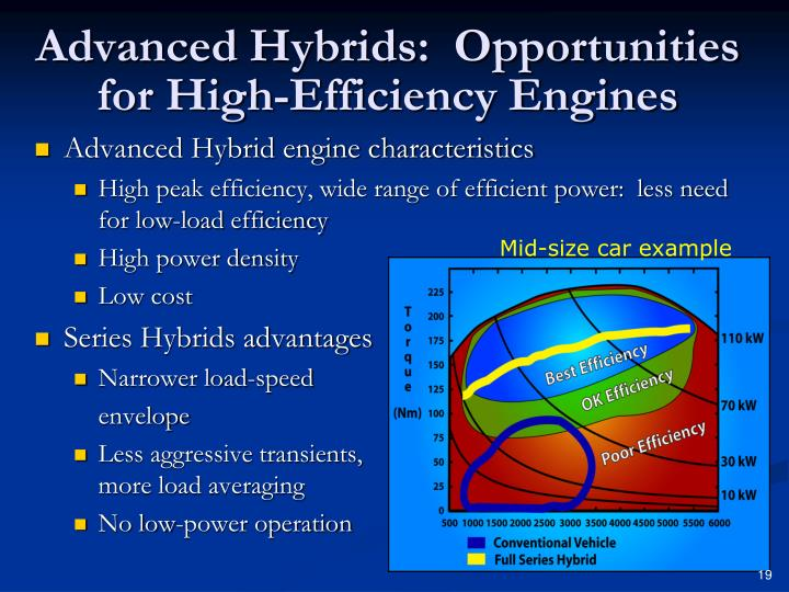 Advanced Hybrids:  Opportunities for High-Efficiency Engines